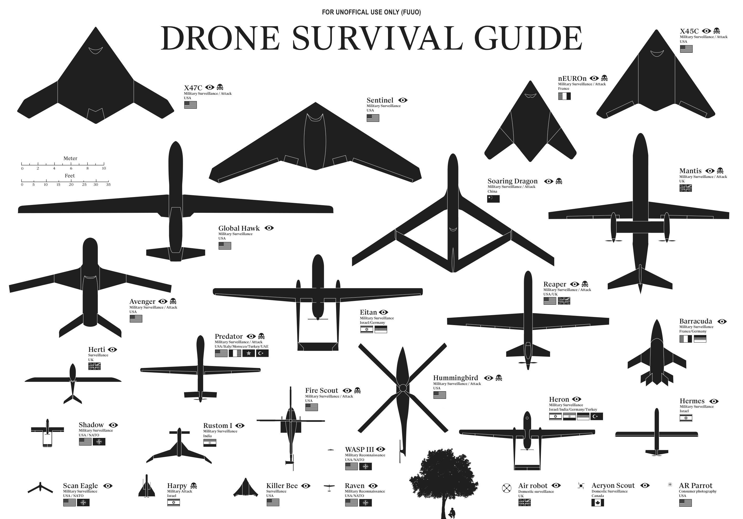 I Had No Idea How Big Military Drones Actually Were Until Ran